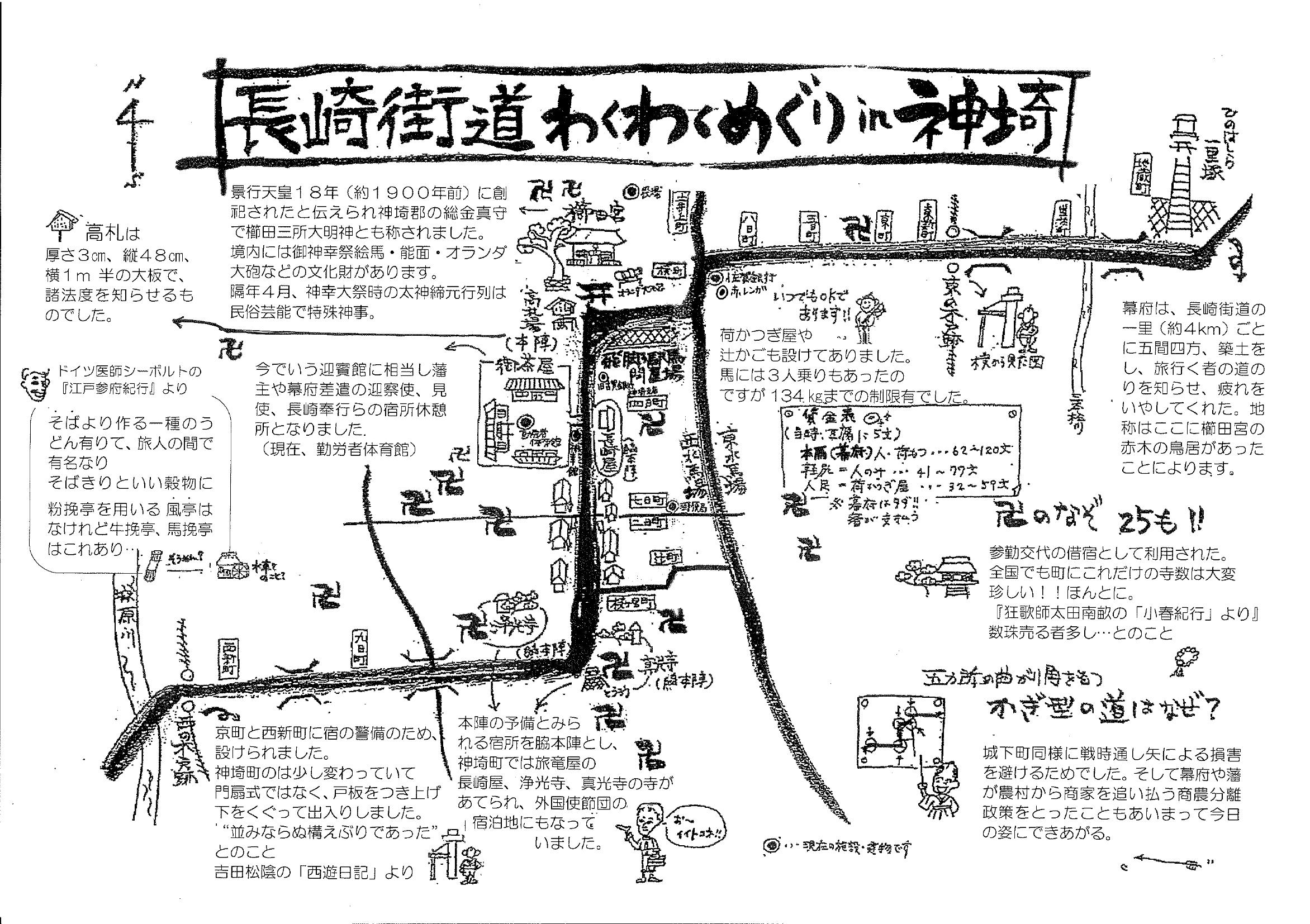 長崎街道わくわくめぐりin神埼
