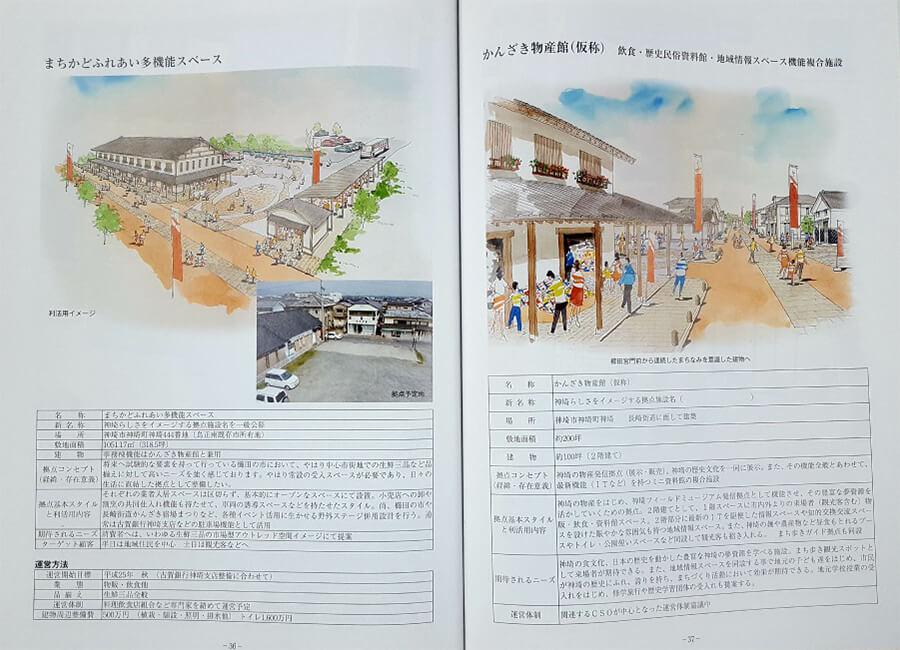 中心市街地賑い再生事業の報告書見開き画像
